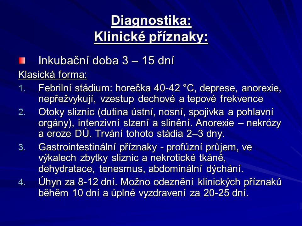 Diagnostika: Klinické příznaky: