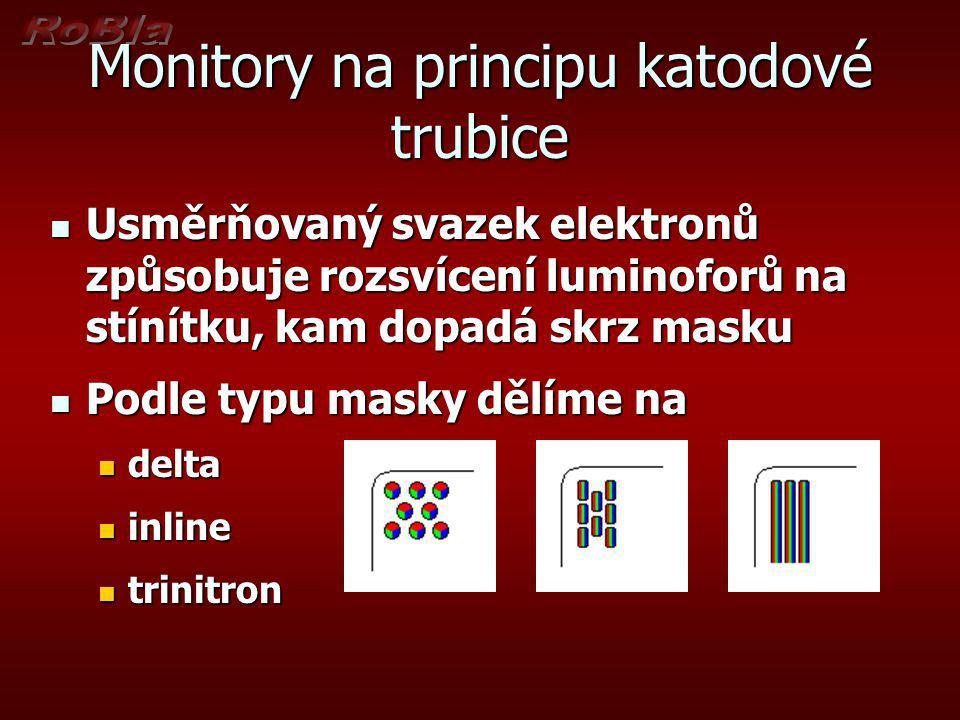 Monitory na principu katodové trubice