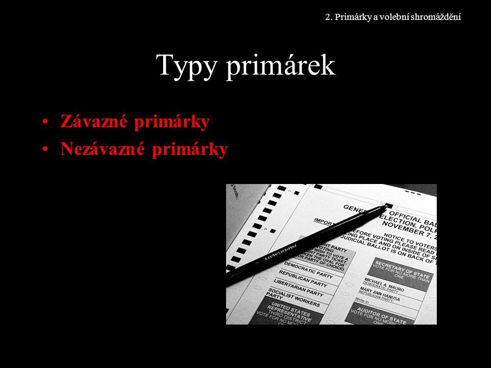 Typy primárek Závazné primárky Nezávazné primárky
