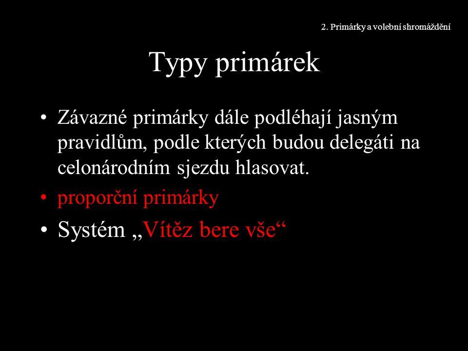 """Typy primárek Systém """"Vítěz bere vše"""