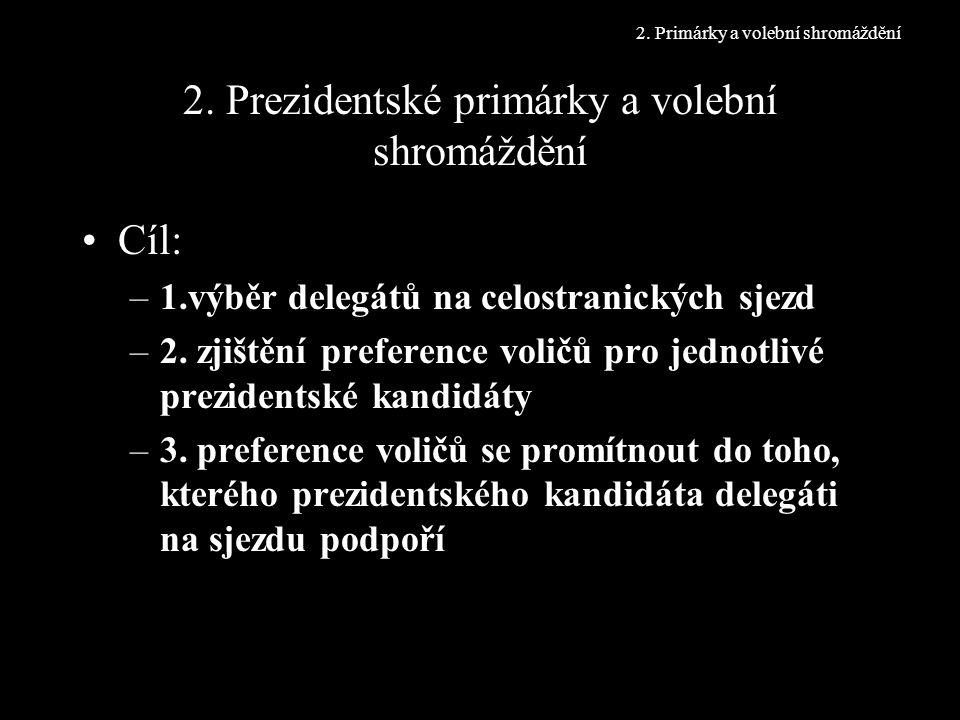 2. Prezidentské primárky a volební shromáždění