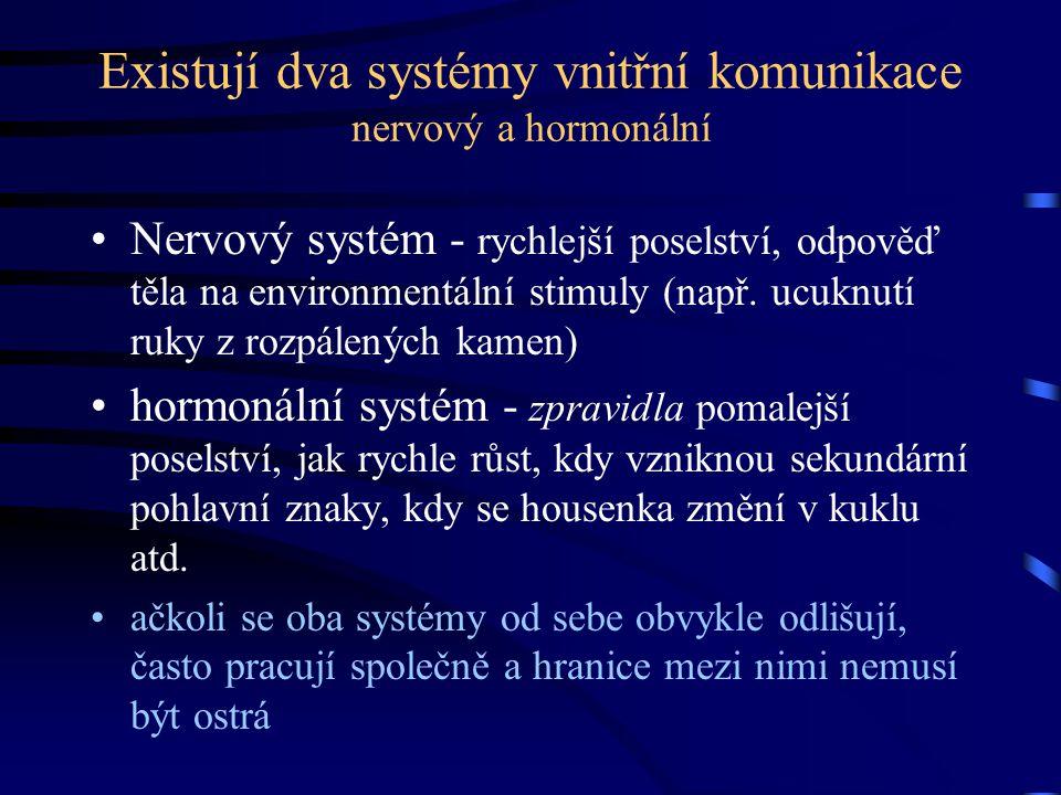 Existují dva systémy vnitřní komunikace nervový a hormonální