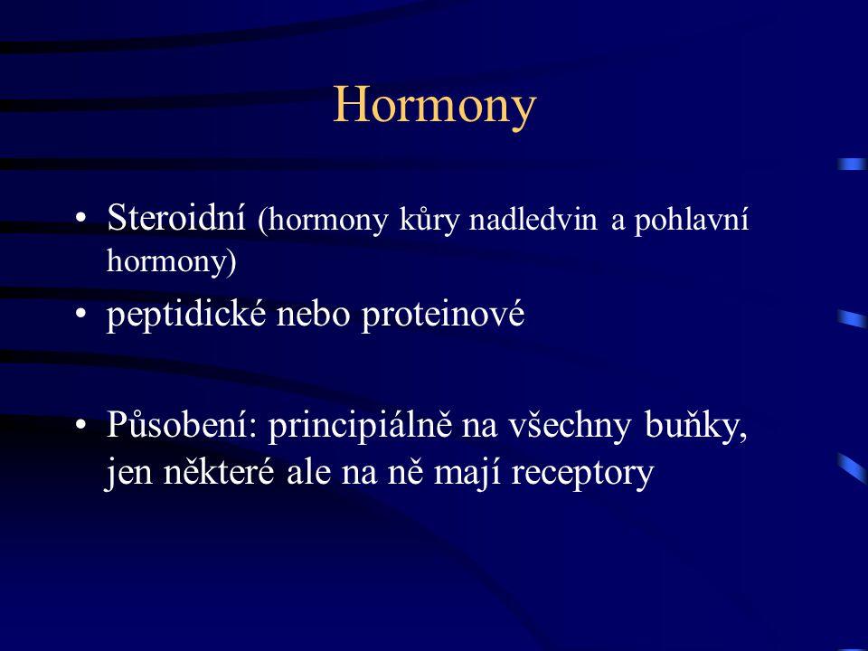 Hormony Steroidní (hormony kůry nadledvin a pohlavní hormony)