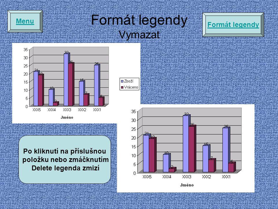Formát legendy Vymazat