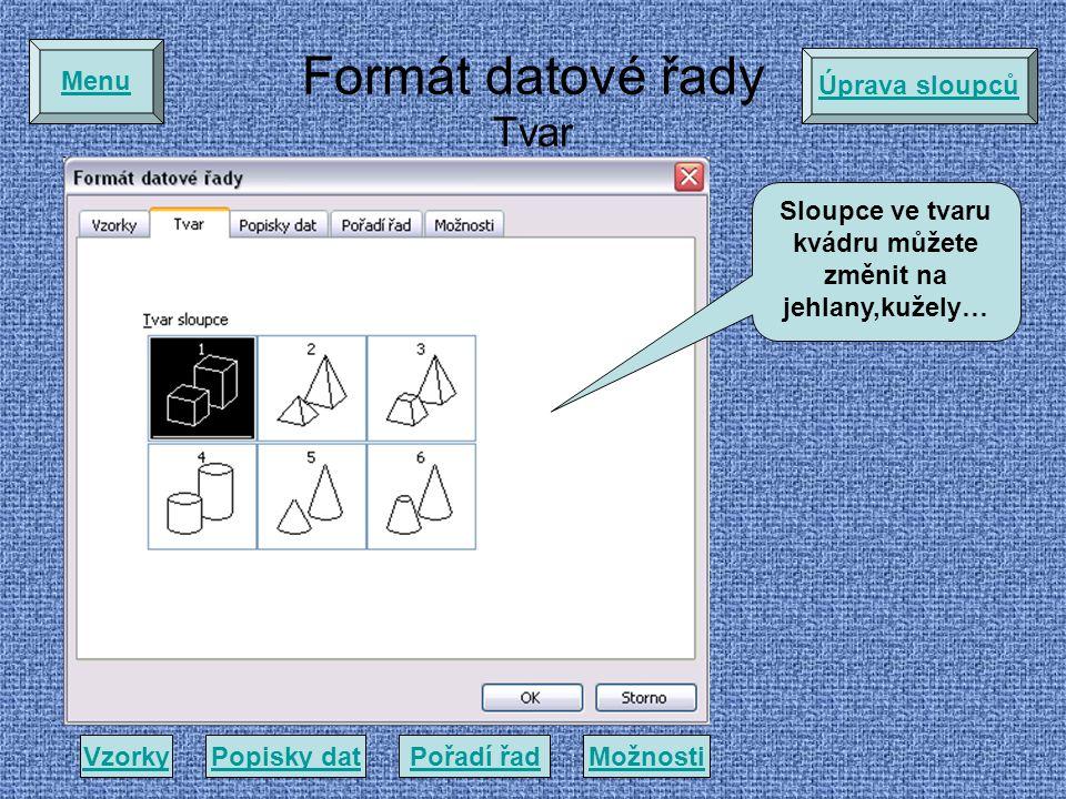 Formát datové řady Tvar