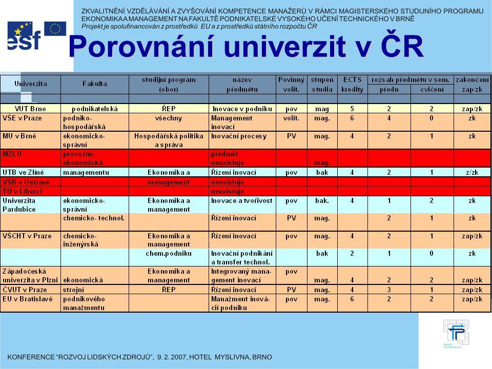Porovnání univerzit v ČR