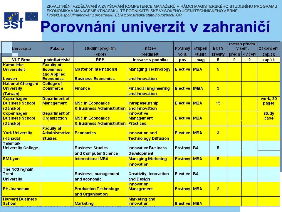 Porovnání univerzit v zahraničí