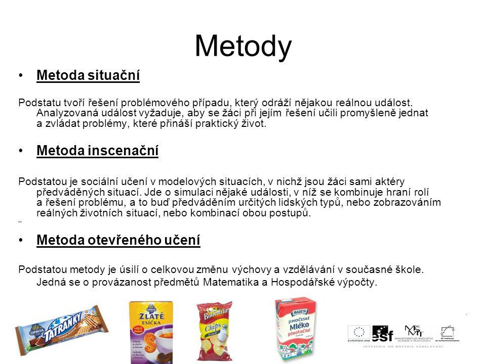 Metody Metoda situační Metoda inscenační Metoda otevřeného učení