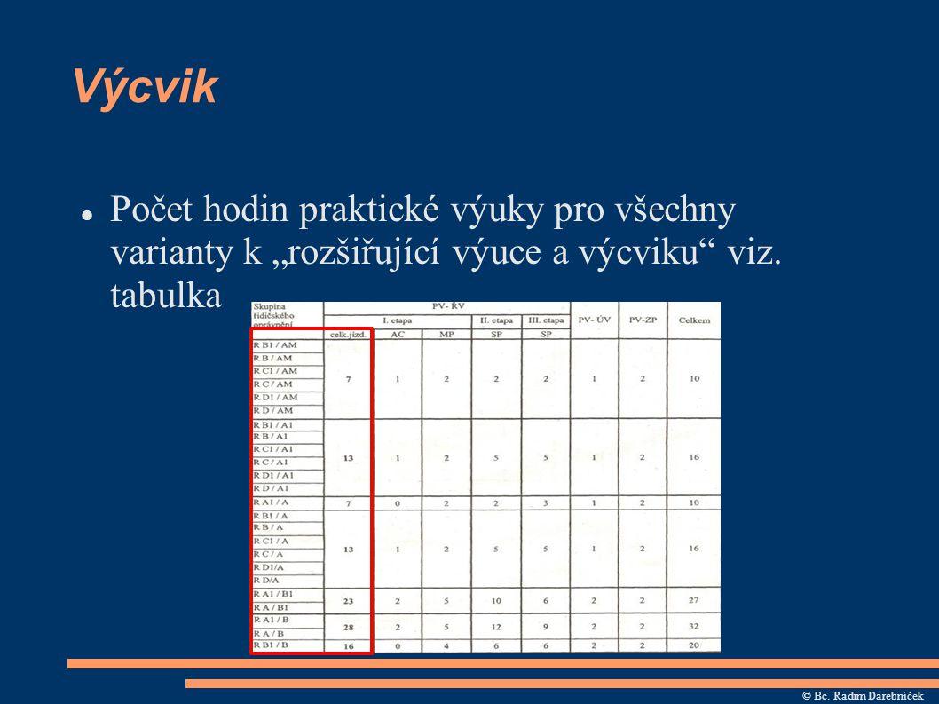 """Výcvik Počet hodin praktické výuky pro všechny varianty k """"rozšiřující výuce a výcviku viz. tabulka."""