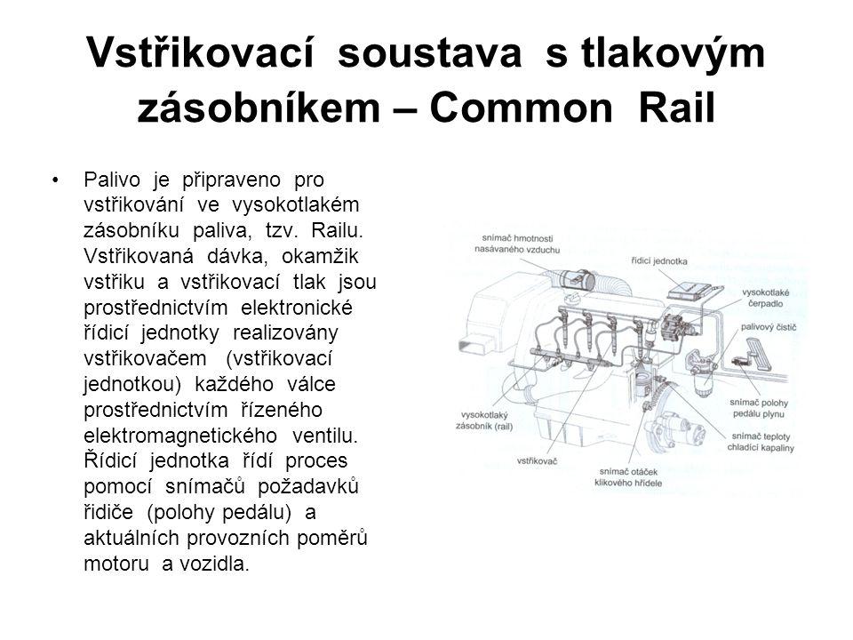 Vstřikovací soustava s tlakovým zásobníkem – Common Rail
