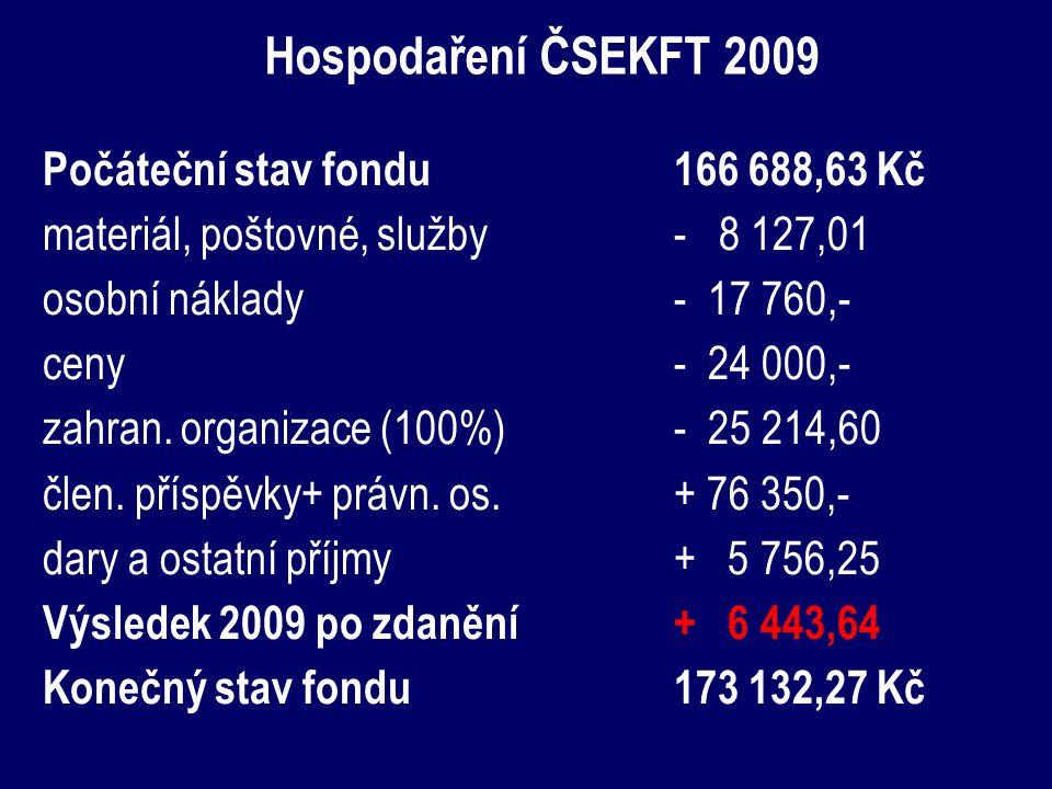 Hospodaření ČSEKFT 2009 Počáteční stav fondu 166 688,63 Kč