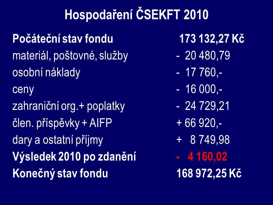 Hospodaření ČSEKFT 2010 Počáteční stav fondu 173 132,27 Kč