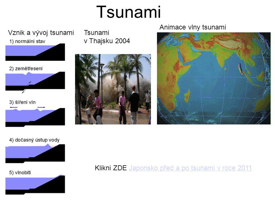 Tsunami Animace vlny tsunami Vznik a vývoj tsunami Tsunami