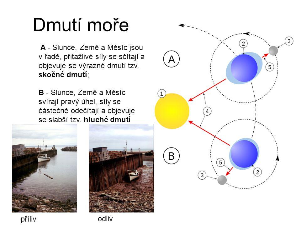 Dmutí moře A - Slunce, Země a Měsíc jsou v řadě, přitažlivé síly se sčítají a objevuje se výrazné dmutí tzv. skočné dmutí;