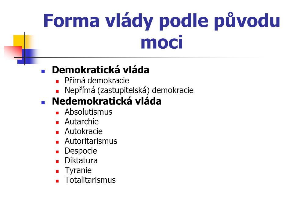 Forma vlády podle původu moci