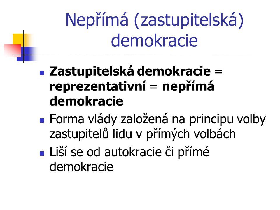 Nepřímá (zastupitelská) demokracie