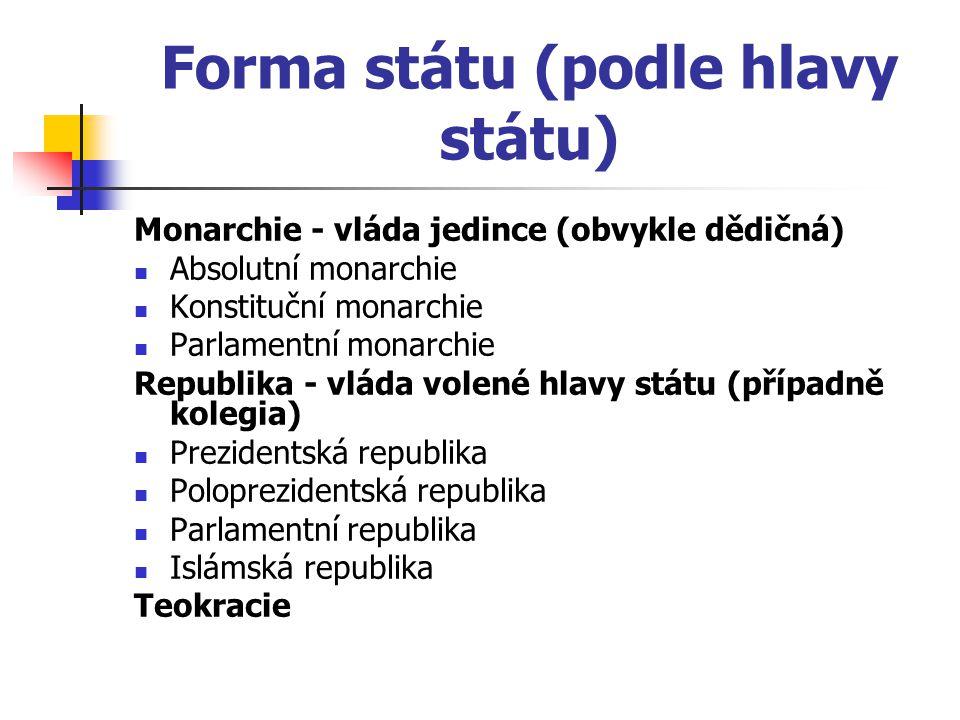 Forma státu (podle hlavy státu)