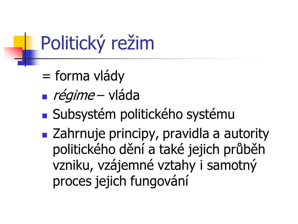 Politický režim = forma vlády régime – vláda