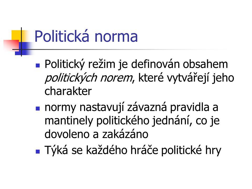 Politická norma Politický režim je definován obsahem politických norem, které vytvářejí jeho charakter.