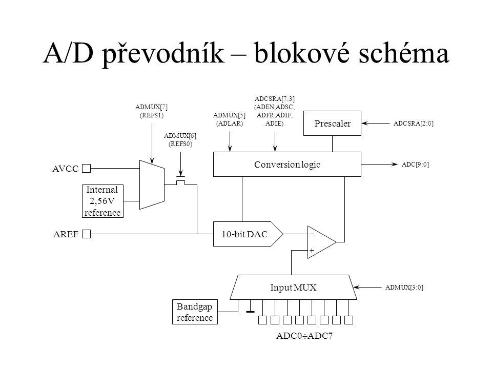 A/D převodník – blokové schéma