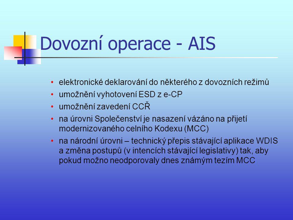 Dovozní operace - AIS elektronické deklarování do některého z dovozních režimů. umožnění vyhotovení ESD z e-CP.