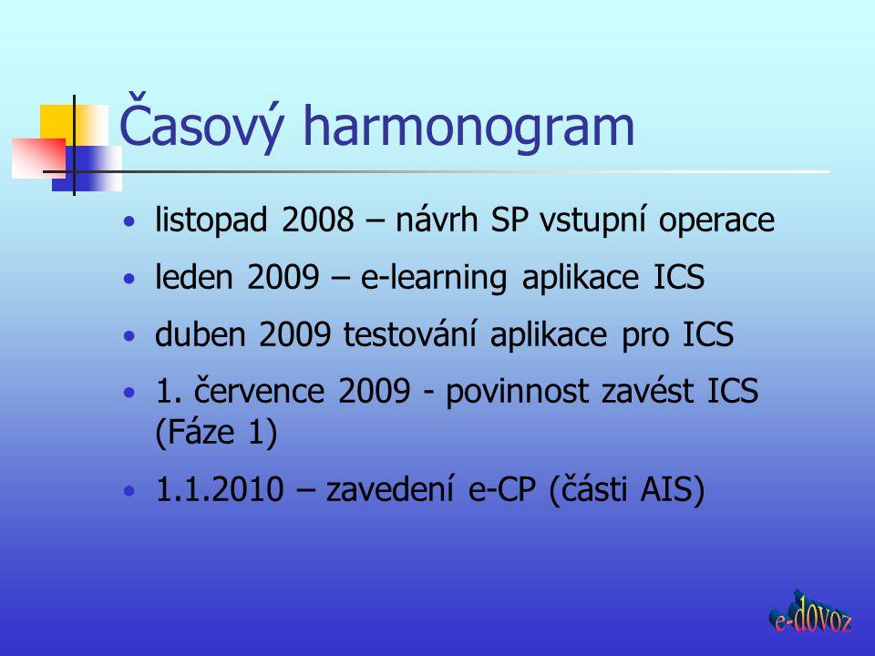 Časový harmonogram e-dovoz listopad 2008 – návrh SP vstupní operace