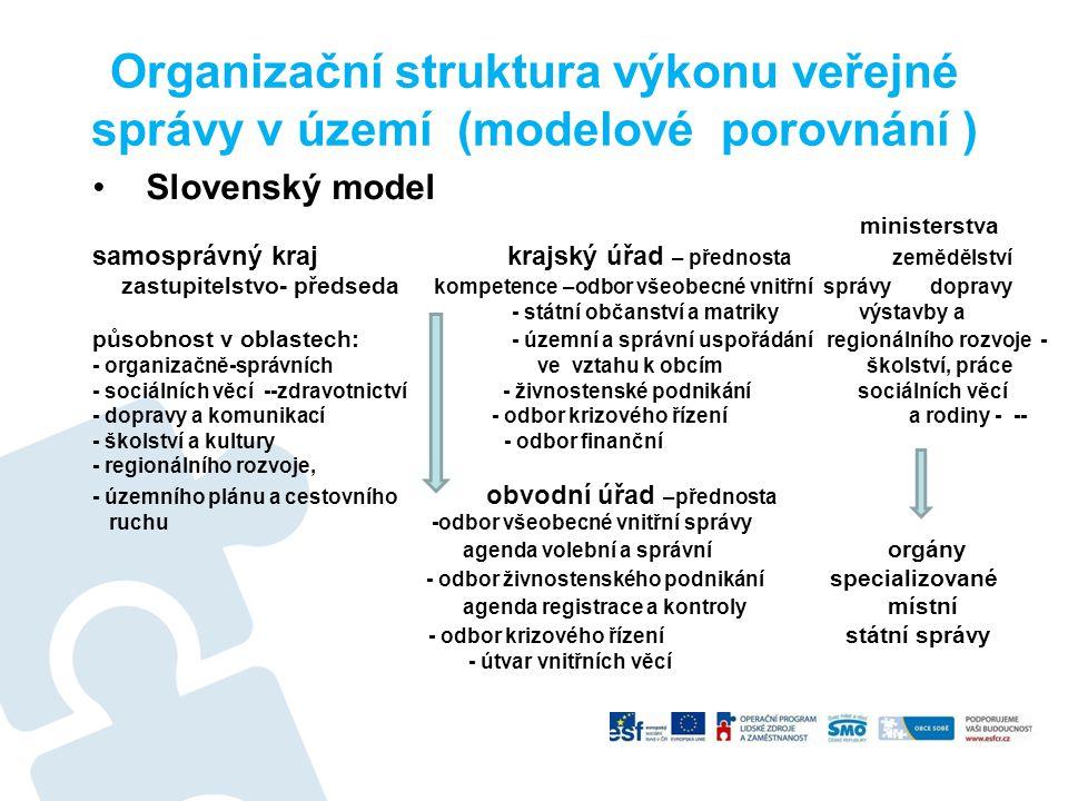 Organizační struktura výkonu veřejné správy v území (modelové porovnání )