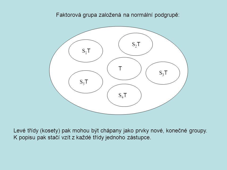 Faktorová grupa založená na normální podgrupě: