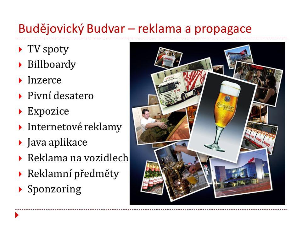 Budějovický Budvar – reklama a propagace
