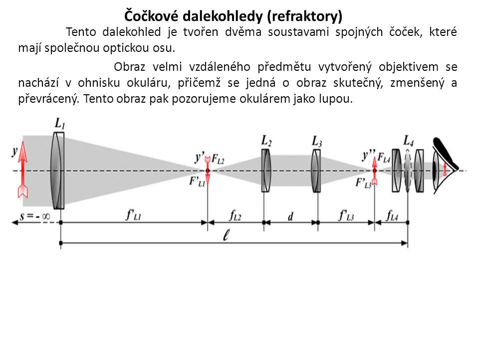 Čočkové dalekohledy (refraktory)