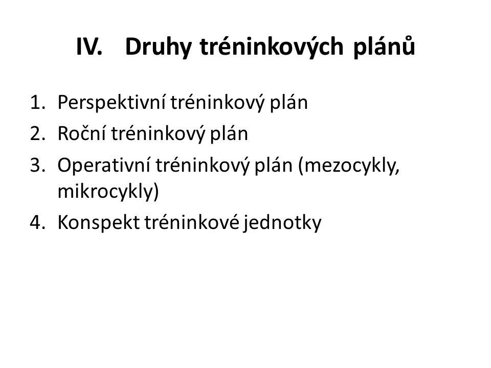 IV. Druhy tréninkových plánů