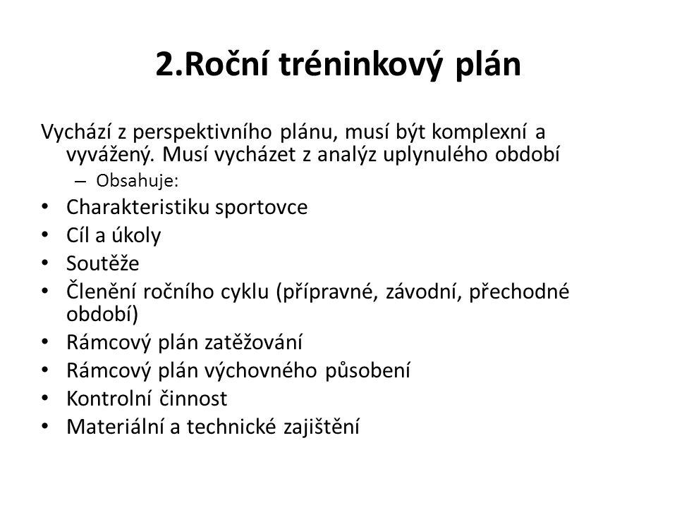 2.Roční tréninkový plán Vychází z perspektivního plánu, musí být komplexní a vyvážený. Musí vycházet z analýz uplynulého období.
