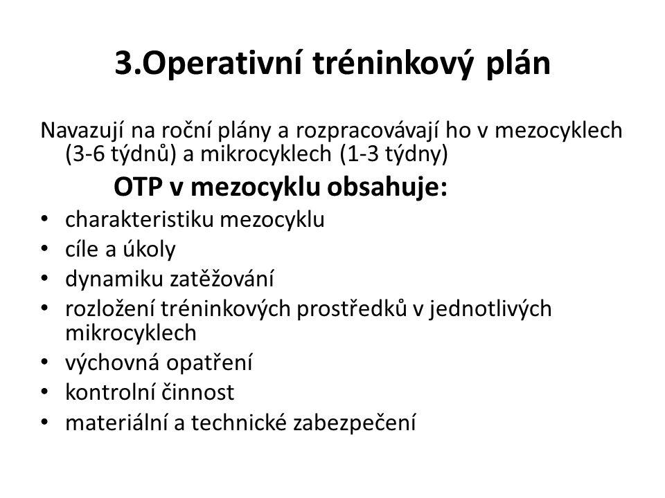 3.Operativní tréninkový plán