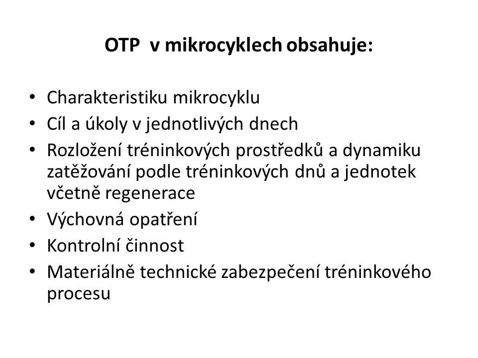 OTP v mikrocyklech obsahuje:
