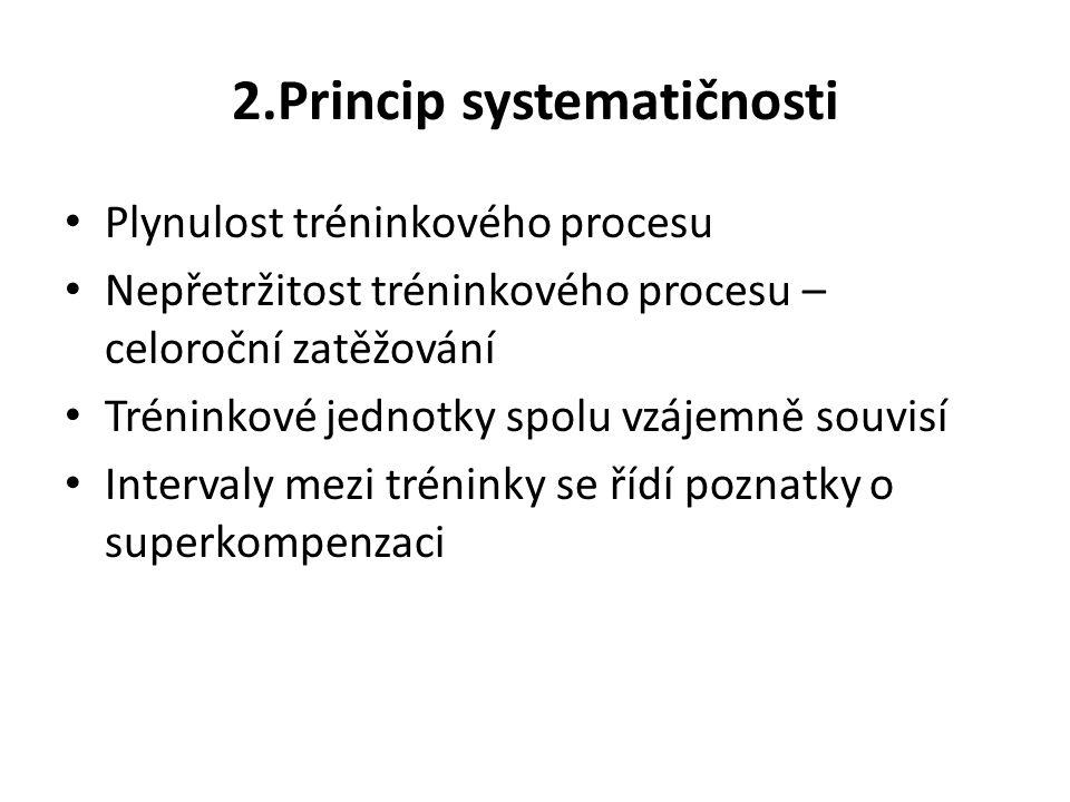 2.Princip systematičnosti