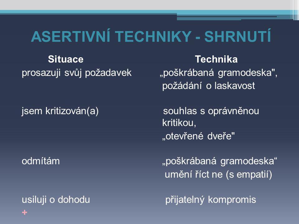 ASERTIVNÍ TECHNIKY - SHRNUTÍ