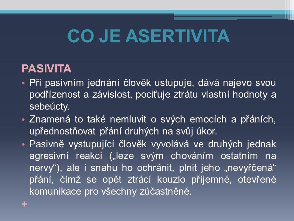 CO JE ASERTIVITA PASIVITA