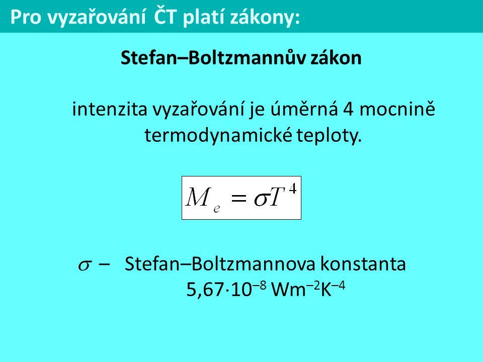 Stefan–Boltzmannův zákon