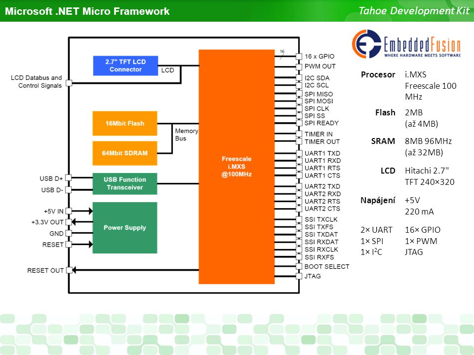 Tahoe Development Kit Microsoft .NET Micro Framework Procesor