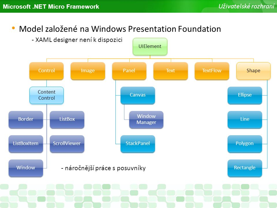 Model založené na Windows Presentation Foundation