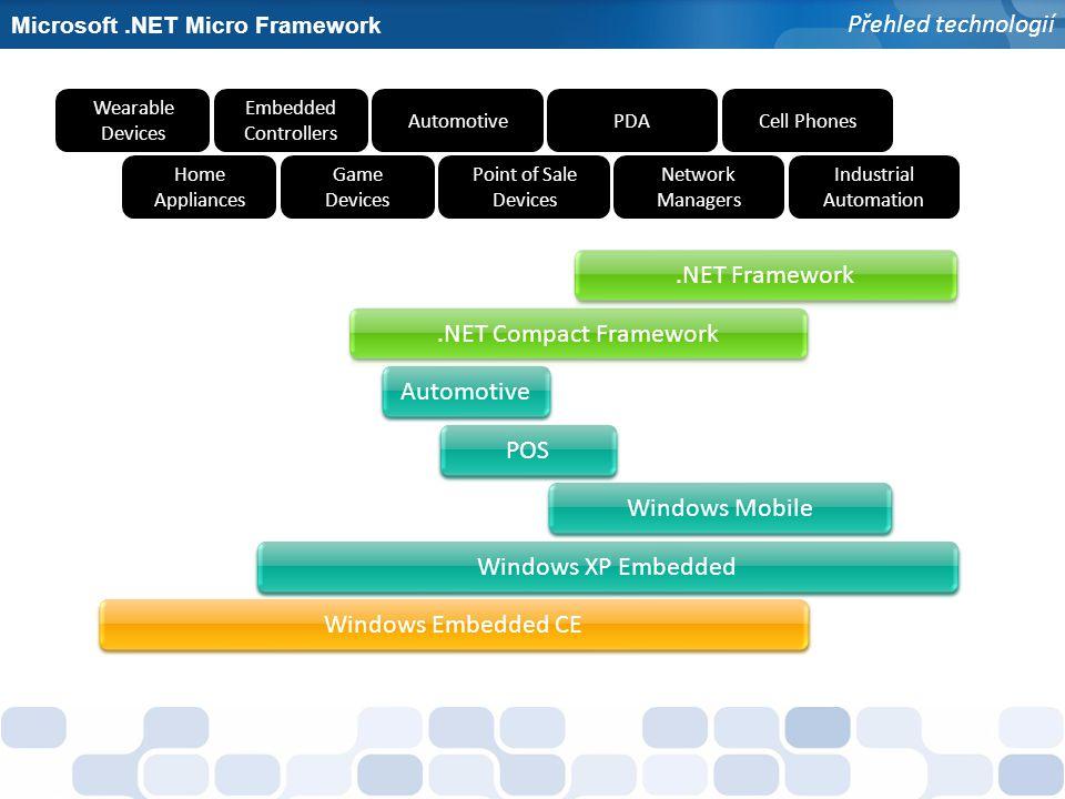 Přehled technologií .NET Framework .NET Compact Framework Automotive