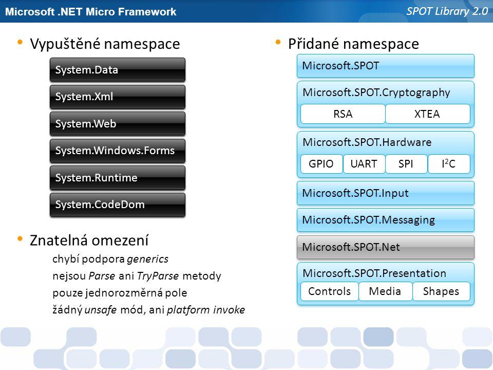 Vypuštěné namespace Přidané namespace Znatelná omezení