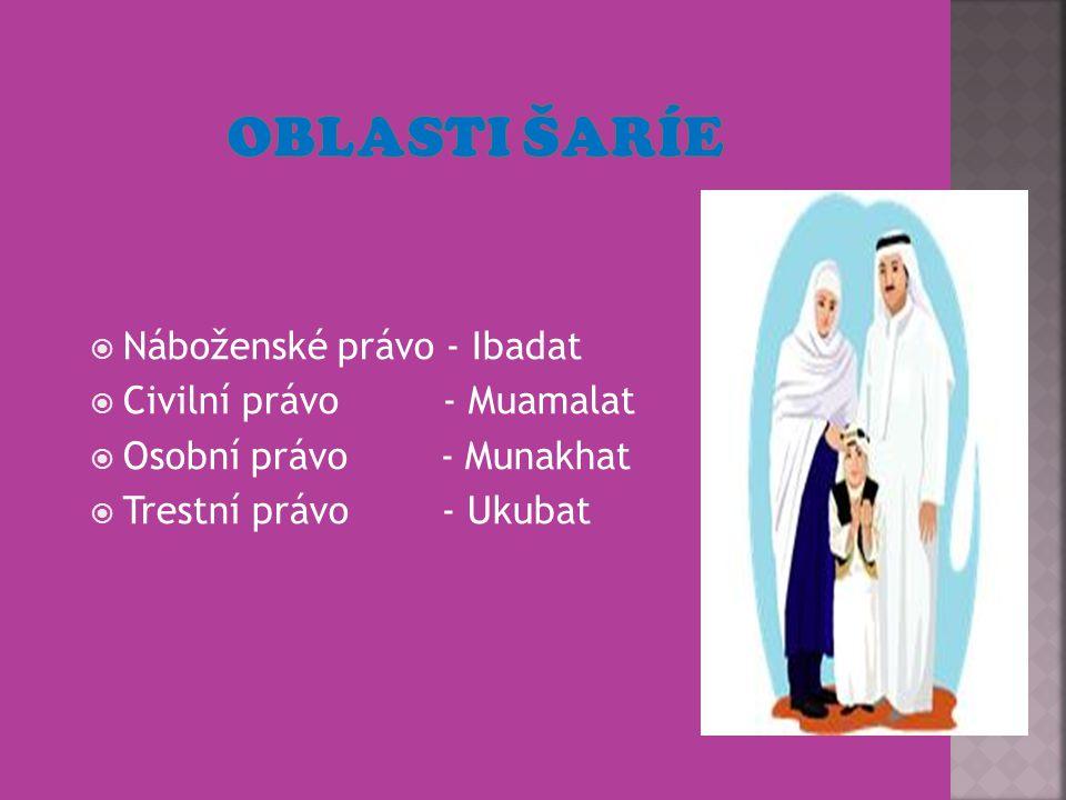 Oblasti Šaríe Náboženské právo - Ibadat Civilní právo - Muamalat