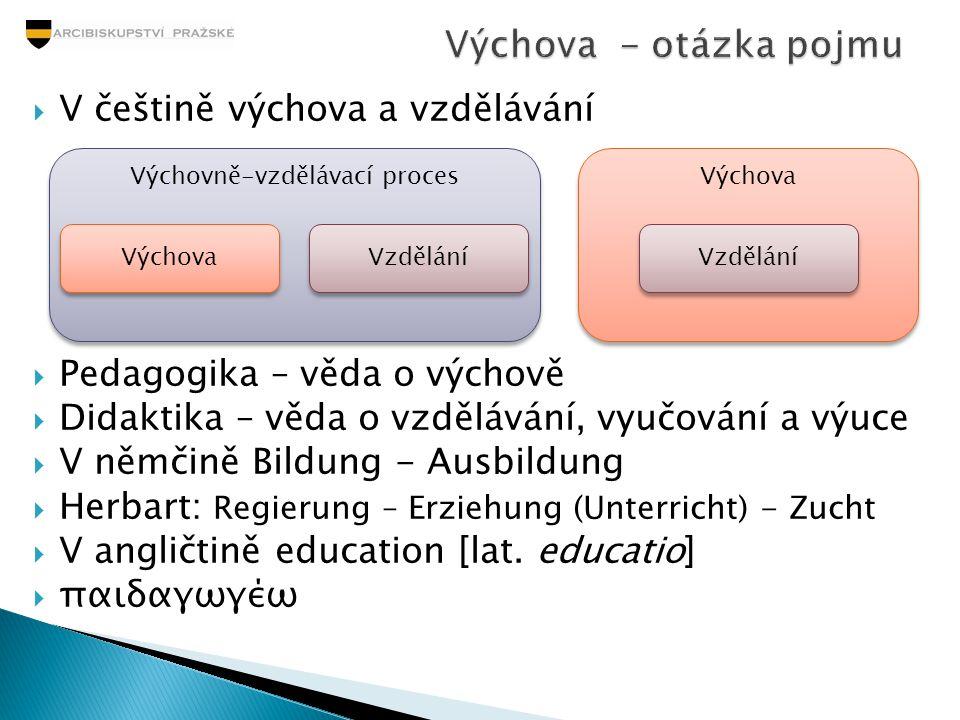 Výchovně-vzdělávací proces