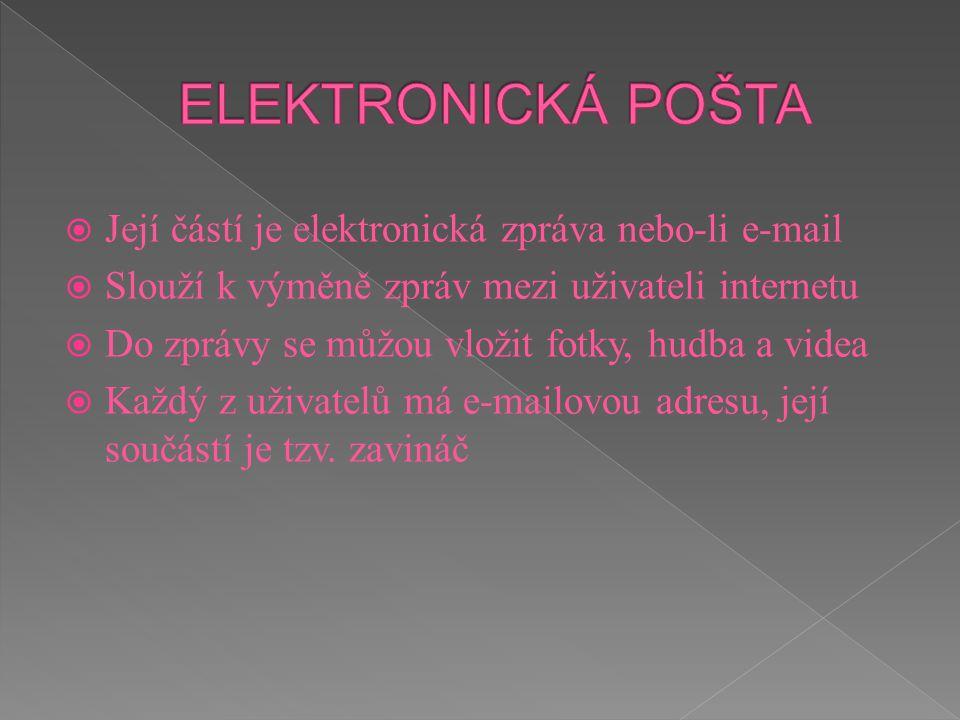 ELEKTRONICKÁ POŠTA Její částí je elektronická zpráva nebo-li e-mail