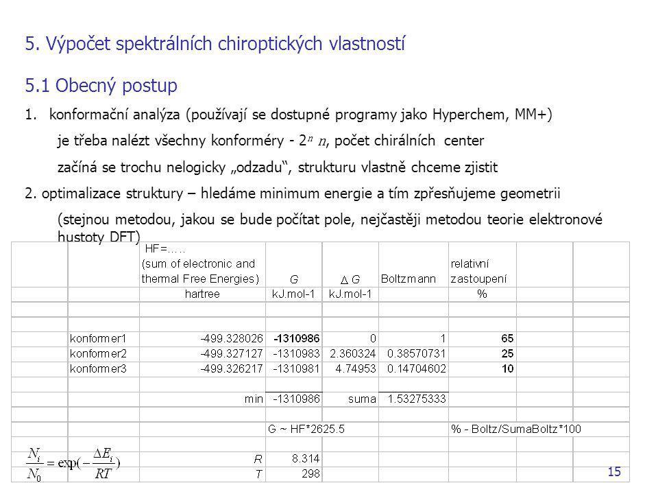 5. Výpočet spektrálních chiroptických vlastností 5.1 Obecný postup