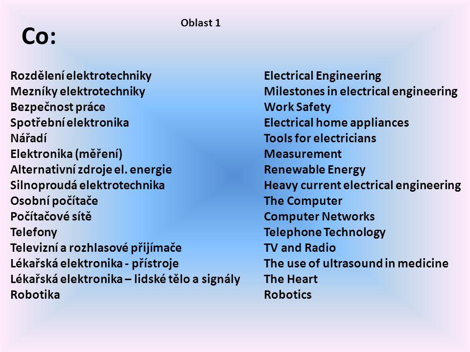 Co: Rozdělení elektrotechniky Mezníky elektrotechniky Bezpečnost práce