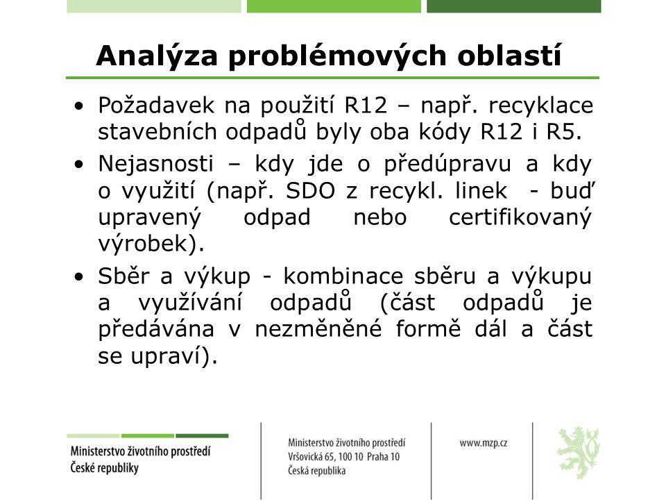 Analýza problémových oblastí