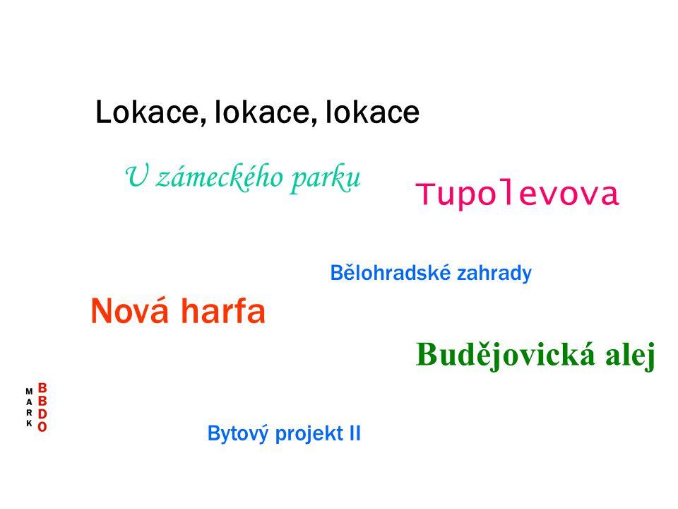Nová harfa Lokace, lokace, lokace U zámeckého parku Tupolevova