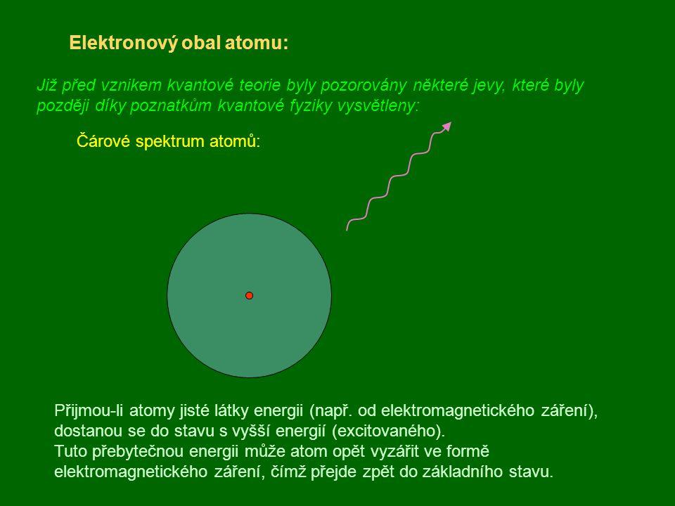 Elektronový obal atomu: